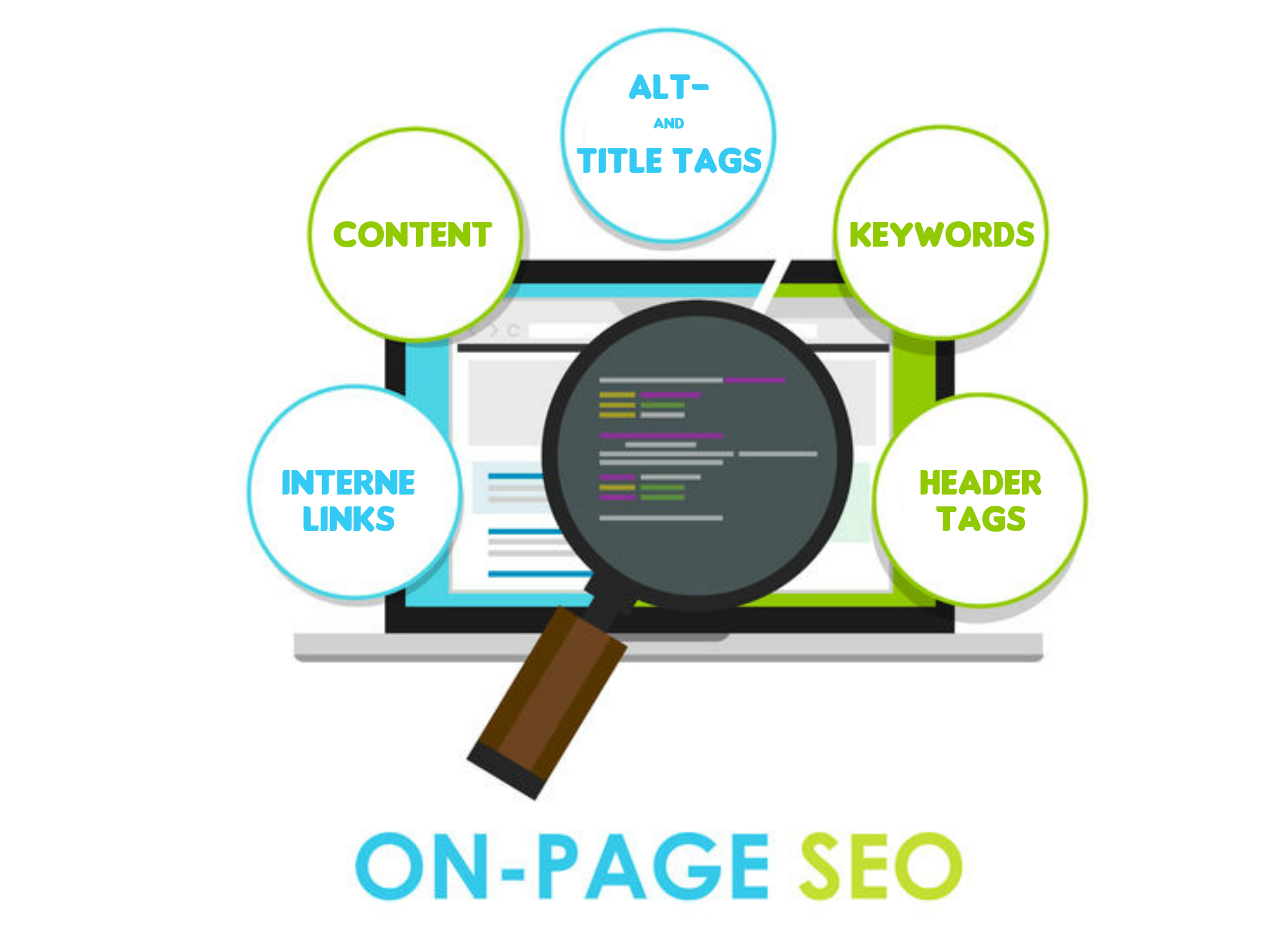 Onpage SEO Grafik - iDIA Marketing in Grabow